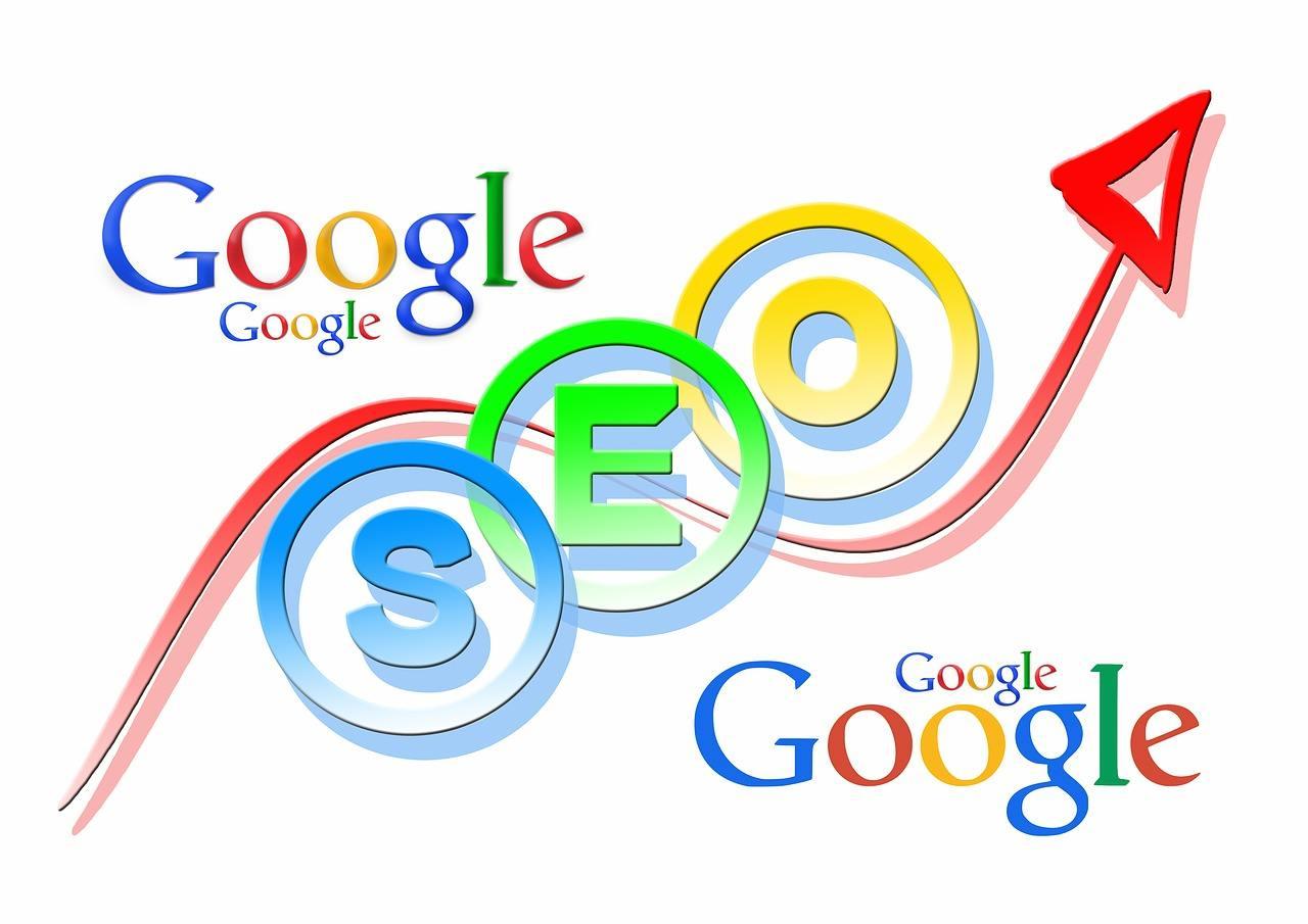 浅谈Google ads和seo区别